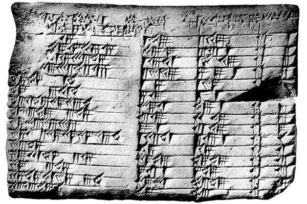 Plimpton 322, Babylonian tablet listing pythagorean triples