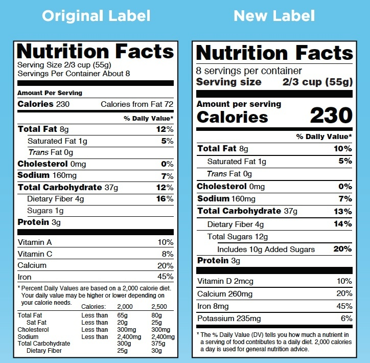 new_nutrition_labels