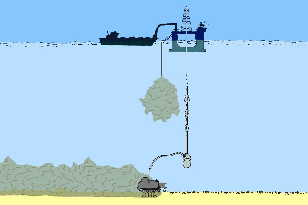 A schematic of manganese nodules mining on the deep sea floor.