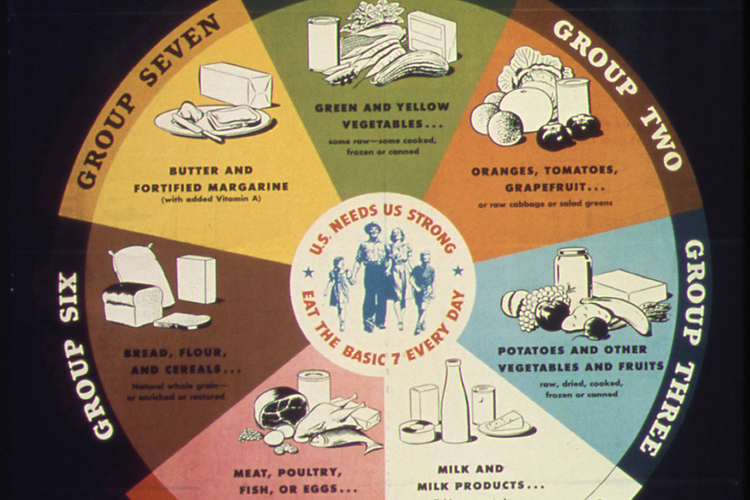 A poster promoting healthy eating from between 1941 and 1945